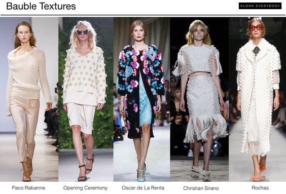 SS16 Trend Report: Texture - bauble textures