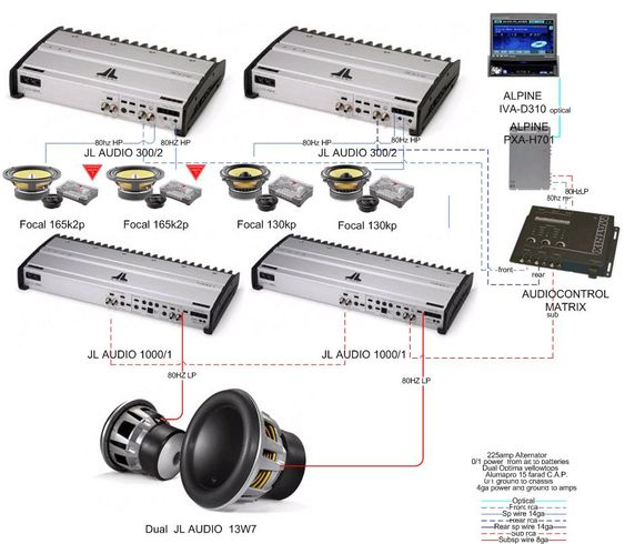 Car Sound System Diagram Very soon...hehehe car audio