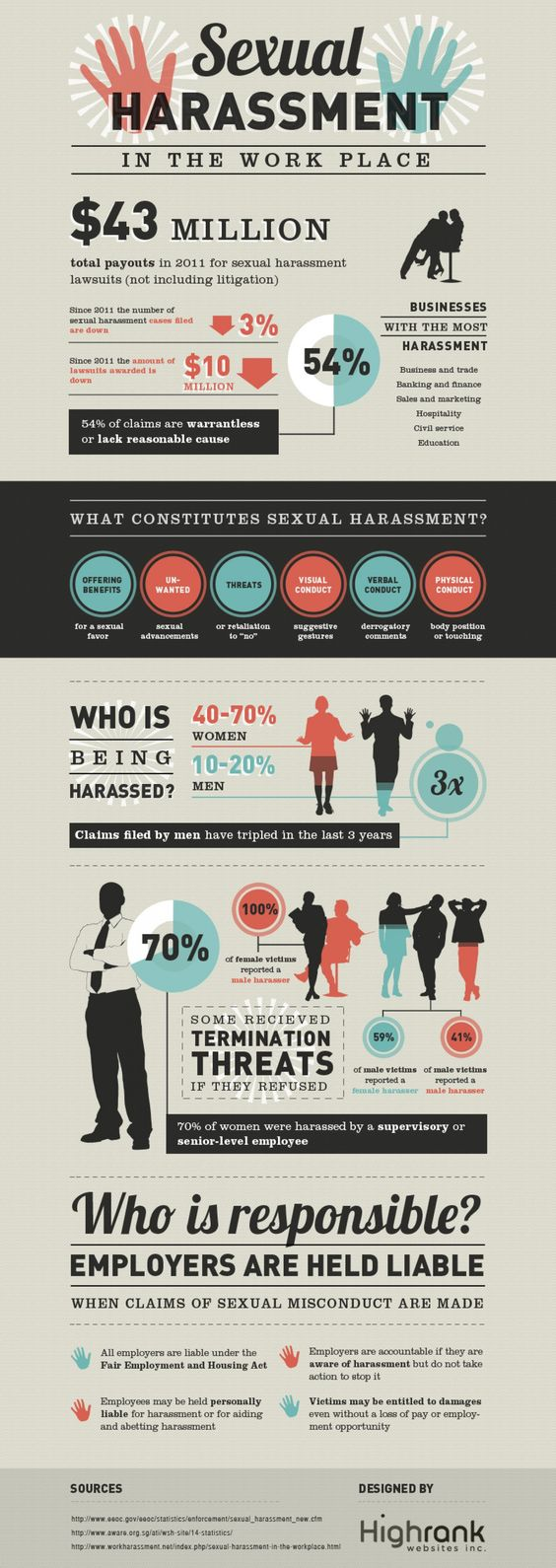 sexual harassment in the workplace infographic infographic sexual harassment in the workplace infographic