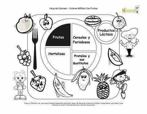 Pin De Joseline Carvajal En Plato Del Buen Comer Plato Del Buen Comer Plato De Comida Saludable Alimentos Para Colorear
