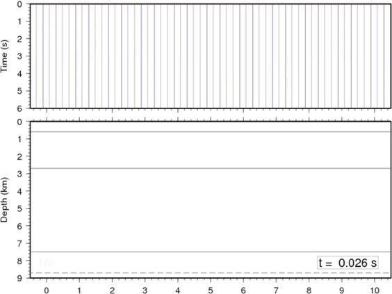 No quadro de baixo, transmissão da onda sonora. As 2 linhas horizontais seriam anteparos. Veja que nestes anteparos acontecem os fenômenos da refração (com perda de energia e mudança de direção) e a reflexão.