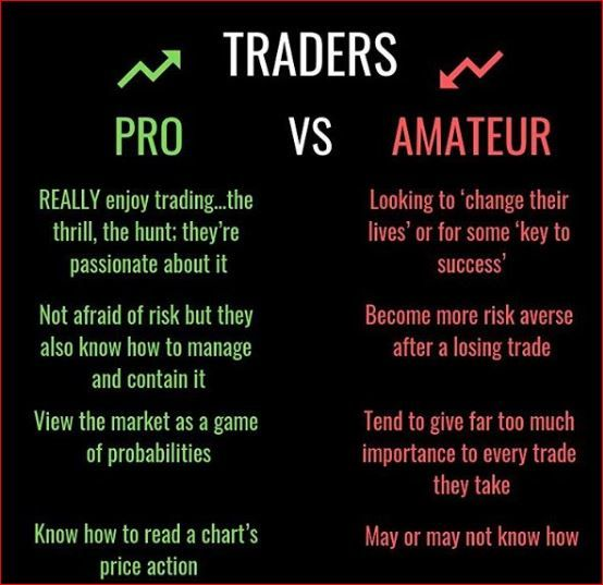 Check This Out On My Stocktradingblogger Com Instagram In 2020