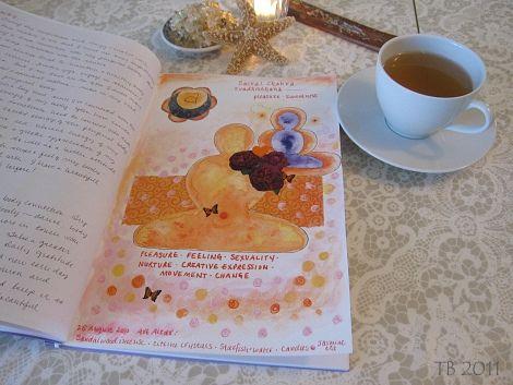 Sacral Chakra - Art Journal