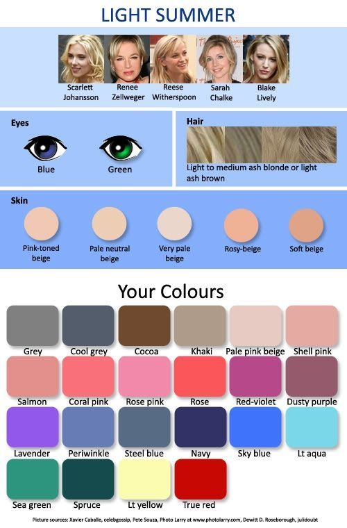 Which Hair Color Is Best For You Comparing Hair Colors Red Hairstyle Summer Skin Tone Light Summer Color Palette Which Hair Colour Is Best