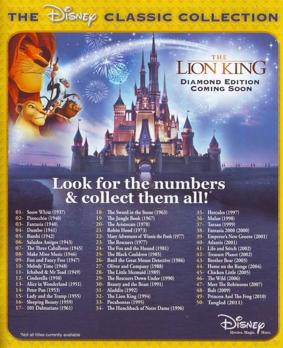 Disney animation movie list google walt Classic home appliance films