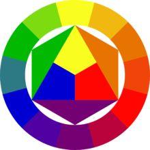 FARBKREIS di Johannes Itten (1961): uno dei più grandi studi di Itten fu a proposito dei colori primari, secondari e terziari. Al centro del disegno, nella piramide, sono presenti i colori primari, intorno i colori secondari e nell'anello si trovano i terziari. Dal cerchio cromatico si possono generare tutti i colori, oltre a quelli gia creati.