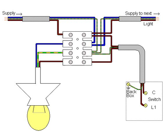 house lamp wiring diagram house image wiring diagram house wiring list the wiring diagram on house lamp wiring diagram