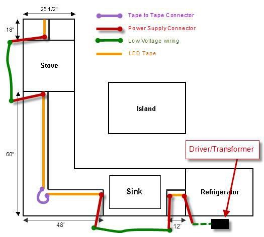 Image Result For Connecting Led Strip To 12 Volt Car Battery Power Supply Wiring Diagram Light Switch Wiring Car Battery Trailer Wiring Diagram