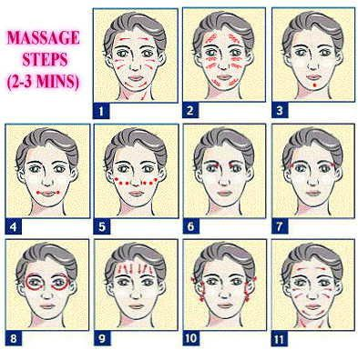 Miladys facial massage techniques