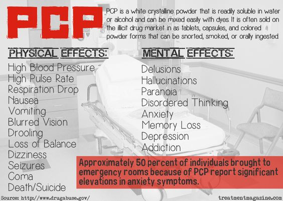 Physical and Mental Effects of the Drug PCP. Still sound
