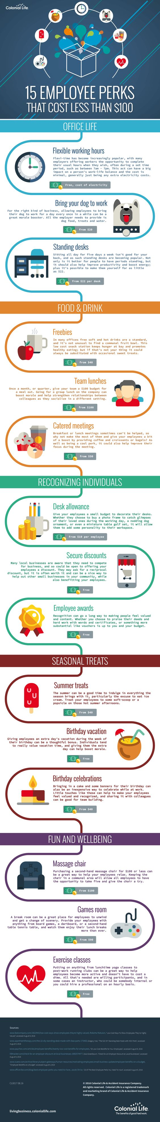 15 Employee Perks That Cost Less than $100 #infographic #EmployeeBenefits