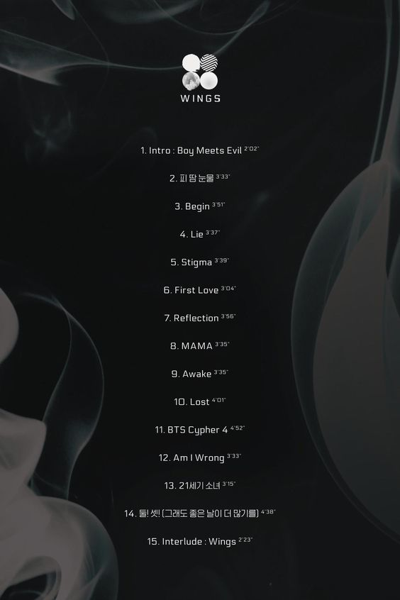 BTS Track list for WINGS and a FREAKIN CYPHER PT. 4