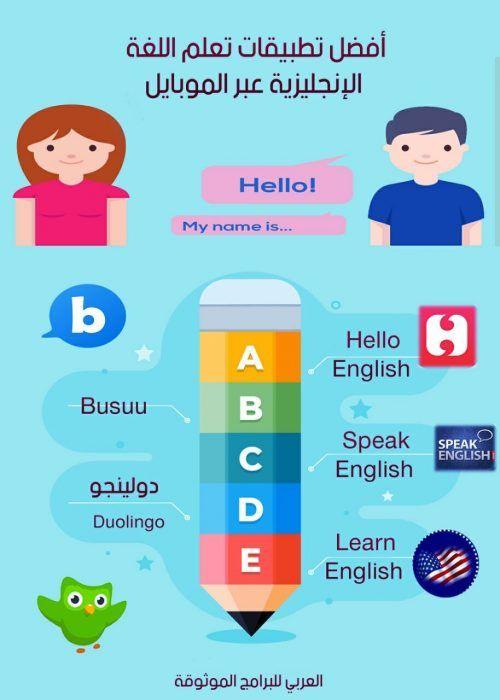 أفضل تطبيقات تعلم اللغة الانجليزية عبر الموبايل English Language Learning Grammar Learning Websites English Writing Skills