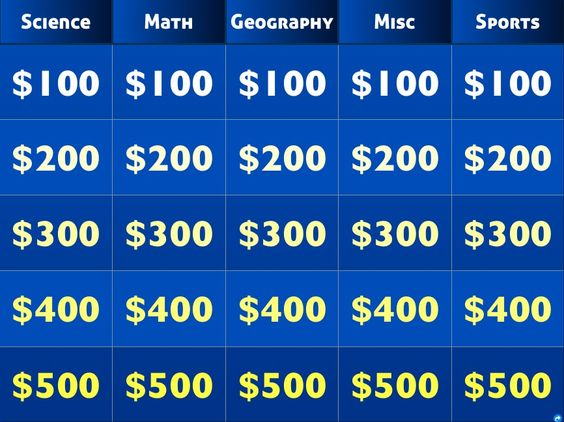 Need to check out...create your own jeopardy...and it's FREE!!!!