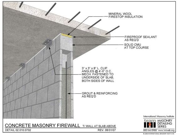 insulating concrete block walls