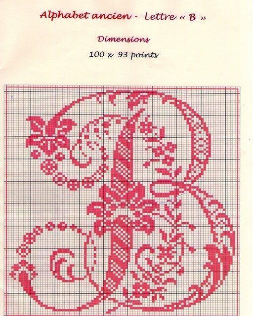 Alphabet Ancien Point De Croix 2 Police Point De Croix Point De Croix Motifs De Couture