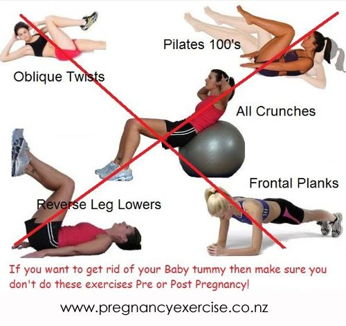 [Source: www.pregnancyexercise.co.nz (with permission)]  Healing Diastis Recti after pregnancy