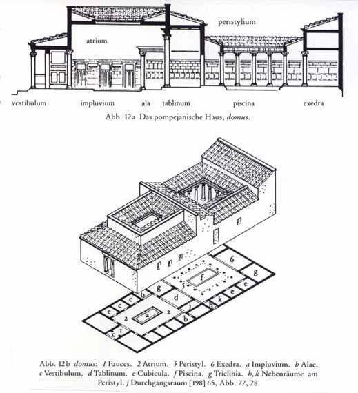 roman houses and villas