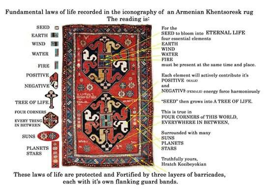 "Fundamental laws of life  Recorded in the iconography of  an Armenian Khentsoresk rug  The reading is:  For the  SEED to bloom into ETERNAL life,  four essential elements  EARTH WIND  WATER FIRE  must be present at the same time and place.  Each element must contribute it's  POSITIVE (MALE) and  NEGATIVE (FEMALE) energy force harmoniously.  ""SEED"" then grows into A TREE OF LIFE.  This is true in  FOUR CORNERS of THIS WORLD,  EVERYWHERE IN BETWEEN,  Surrounded with many  SUNS PLANETS STARS   Thes"