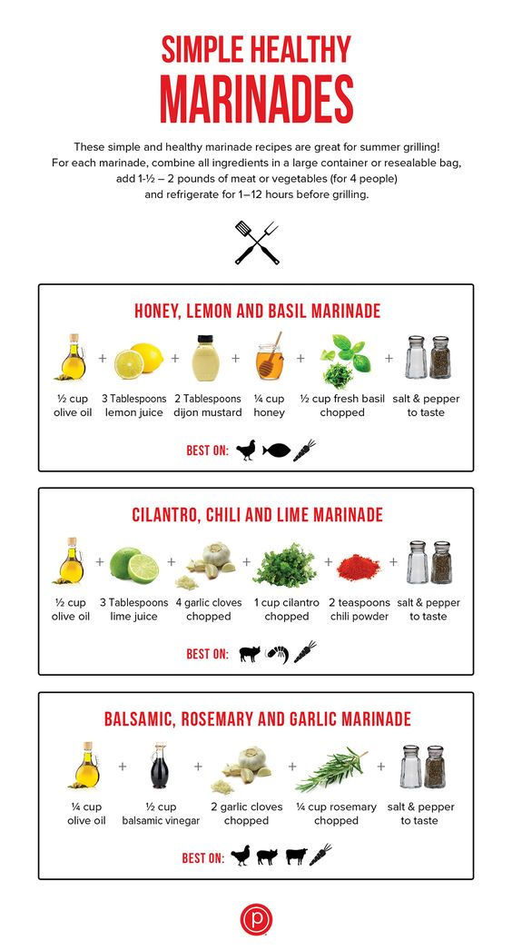Pure Fuel: Simple and Healthy Marinades for Summer