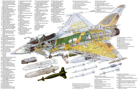 Eurofighter Typhoon cutaway Aerospace cutaways and