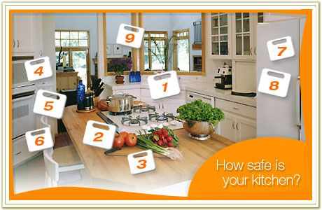 Take the Food Safety Interactive Kitchen Quiz from the Academy of - food safety quiz