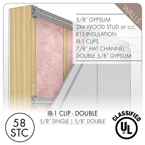 Pin On Basement Remodeling