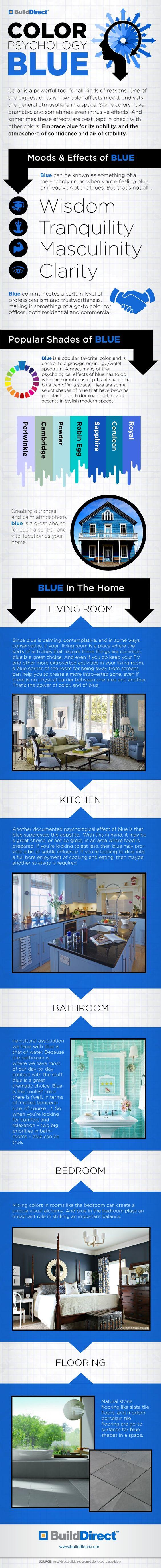 emotional interior design using blue head to design