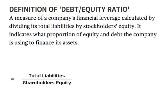 'DEBT/EQUITY RATIO' A measure of a company's financial leverage calculated by dividing its total liabilities by stockholders' equity. It indicates what proportion of equity and debt the company is using to finance its assets.