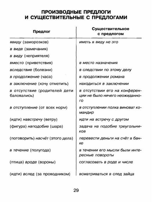 0028 529x700 129kb Pravopisanie Slov Grammaticheskie Uroki Uchebnye Plakaty