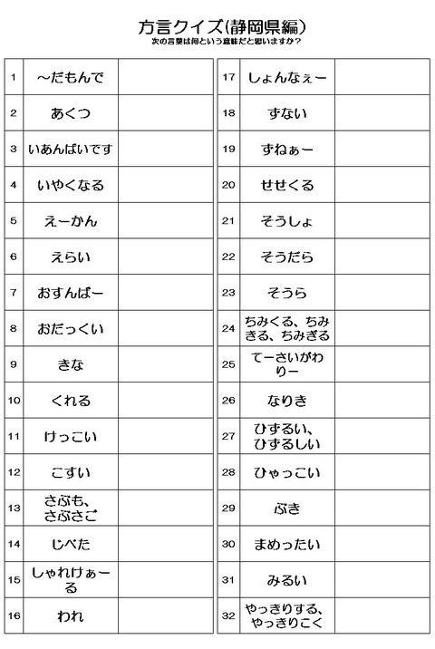 方言クイズ 静岡県編 クイズ 方言 レク
