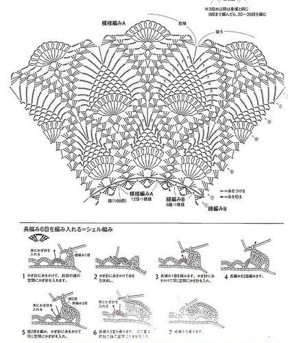 diagrama 1 blusa de piñas