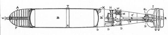 Whitehead_torpedo_General_Profile,_The_Whitehead_Torpedo_U.S.N.1898.jpg (1120×237)