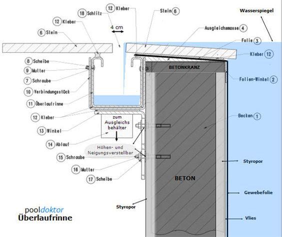 swimming pool drawing details pdf