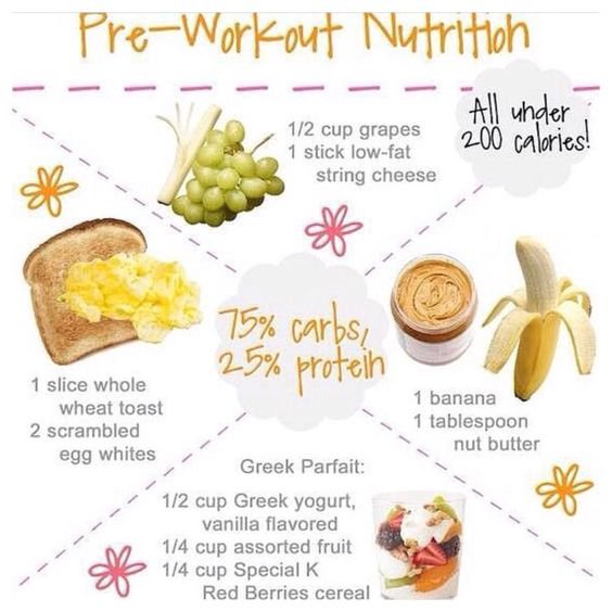 Pre-Workout Nutrition