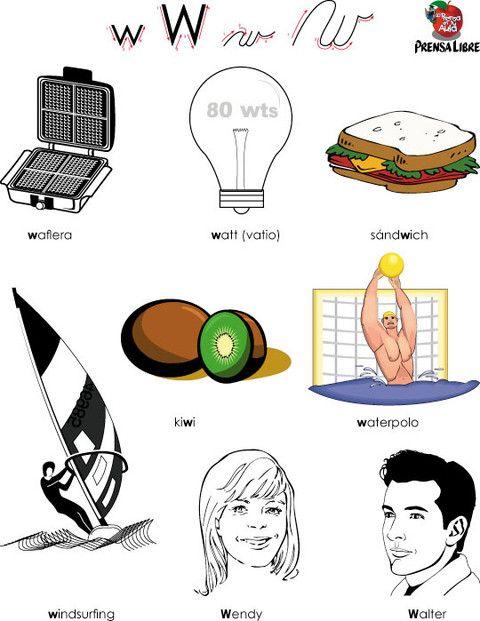 Letra W. Personas y objetos que empiezan por W. | Letra w minúscula