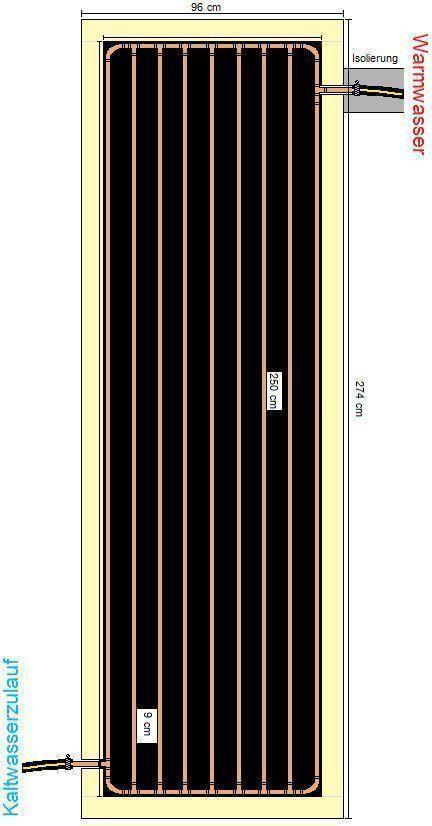 Thermische Solaranlage Selber Bauen Poolselberbauen Thermische Solaranlage Selber Bauen Poolselberbauen Thermische Solaranl In 2020 Diy Shops Solar Pool Solar Panels