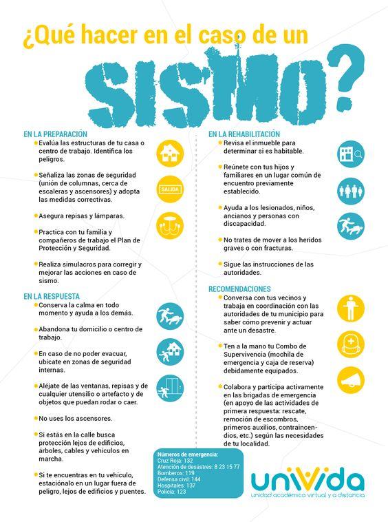 Infografía: ¿Qué hacer en el caso de un sismo?   Bienestar Institucional: