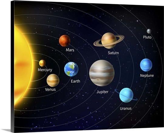 Solar System Background Solar System Art Solar System Painting Solar System Projects
