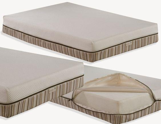 Order firm status mattress