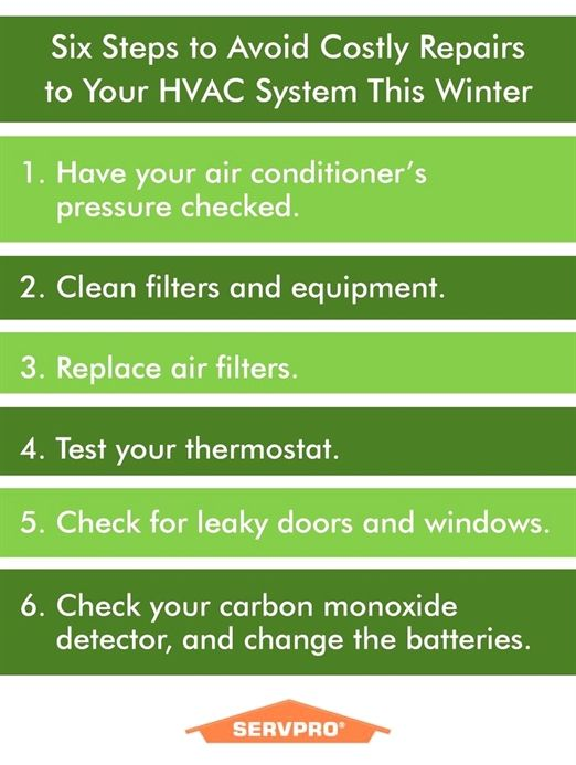 Don T Go On Without Reading This Article About Hvac With Images Hvac Hvac Maintenance