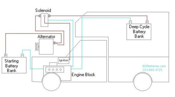 Image result for rv battery isolator wiring diagram | rv electrical | Pinterest | Rv battery and Rv
