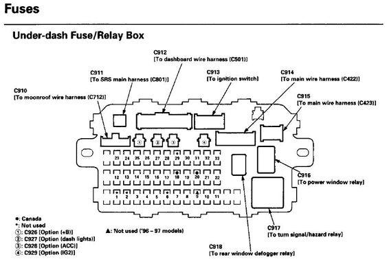 68357d93a8f73391551ec8658e26d653 fuse panel honda civic 37820 rv0 a67 engine control ecu ecm for honda fuses pinterest 1996 honda civic lx fuse box diagram at panicattacktreatment.co