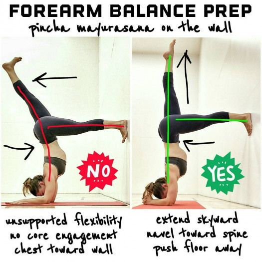 21+ Prep poses for warrior 3 inspirations
