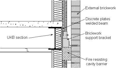 N1 Fig15 Png Details Steel Construction Pinterest