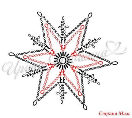 Всех с первым днем зимы! А у меня вот такие снежинки связались. Пряжа СОСО, схемы рисовала сама.