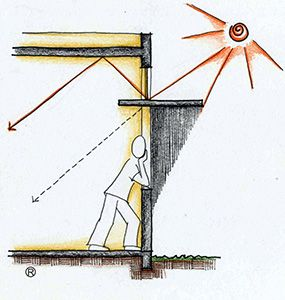 Tipos De Protecao Solar Diagramas De Arquitetura Protecao Solar