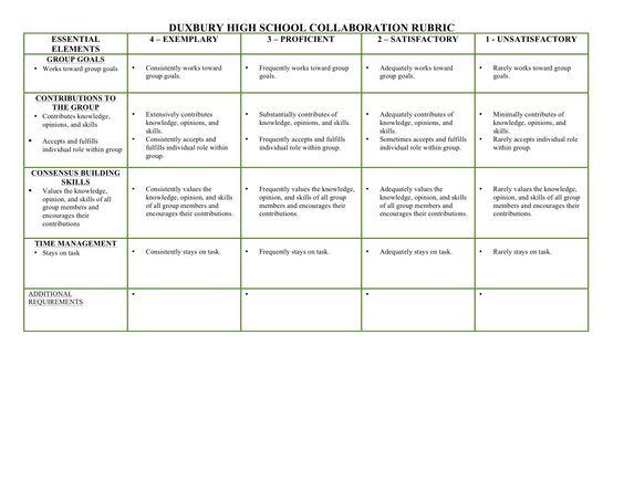 grading rubric for nursing case study