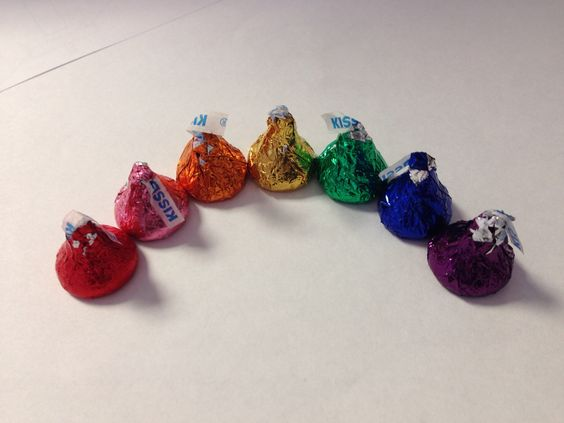 Bought colored foil from Bakers Kitchen online to cover  Hershey's Kisses for the rainbow party theme!