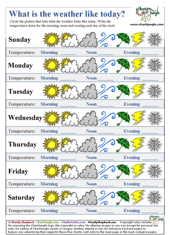 Printable weather forecast table chart   AHG Young Meteorologist ...